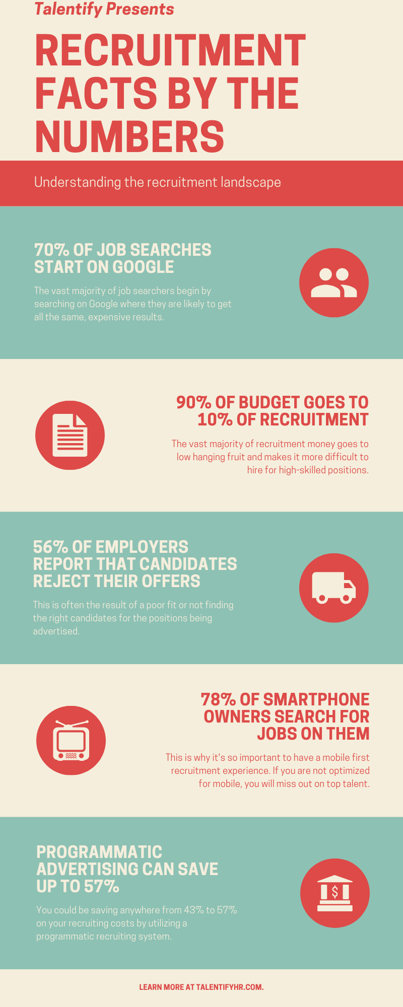 Facts About Recruitment
